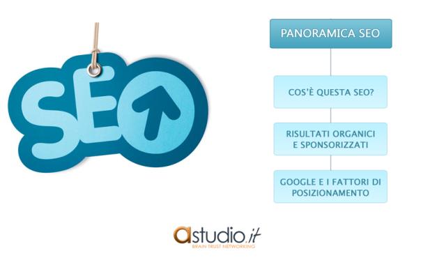 I fattori di posizionamento SEO, ovvero il motivo per cui il tuo sito web dovrebbe trovarsi in prima posizione