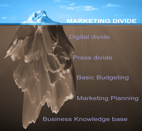 marketing divide small